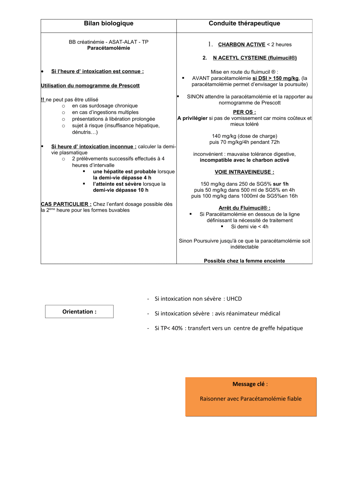 intox-paracetamol-dr-lardeur-mai-2015-2
