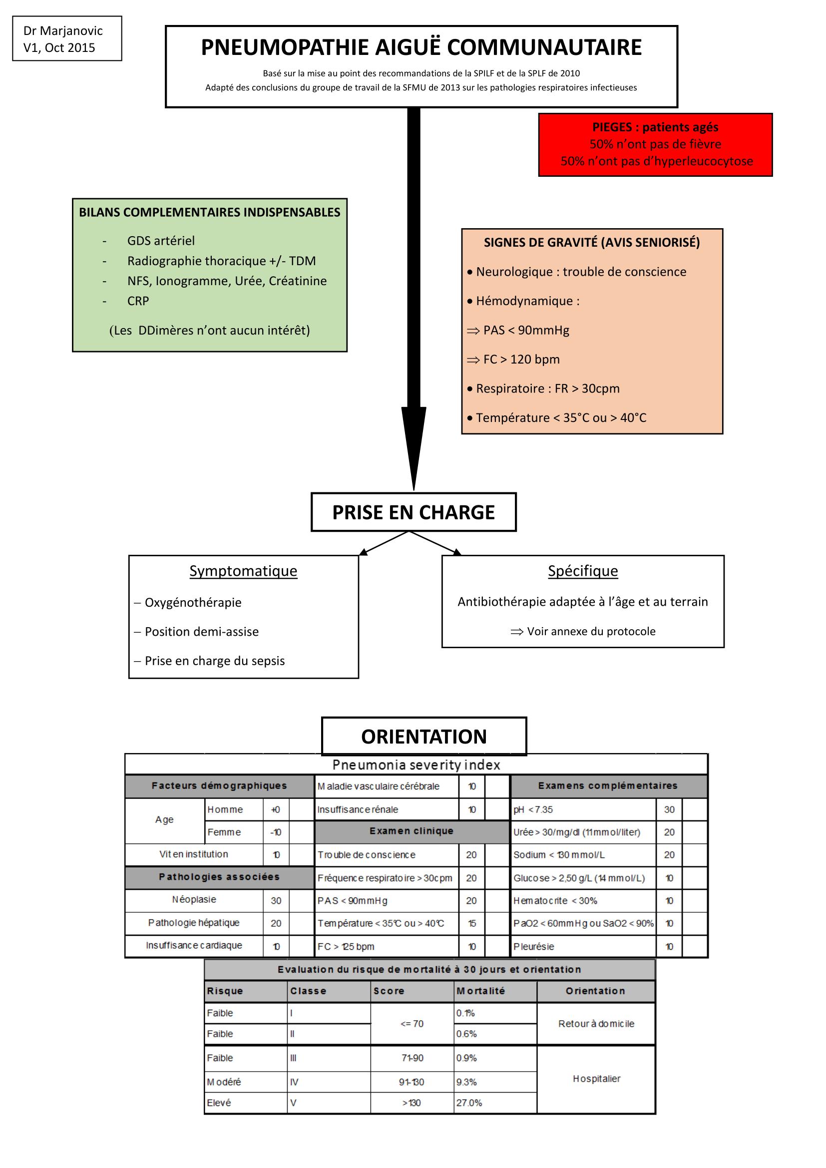 pac-2015-1