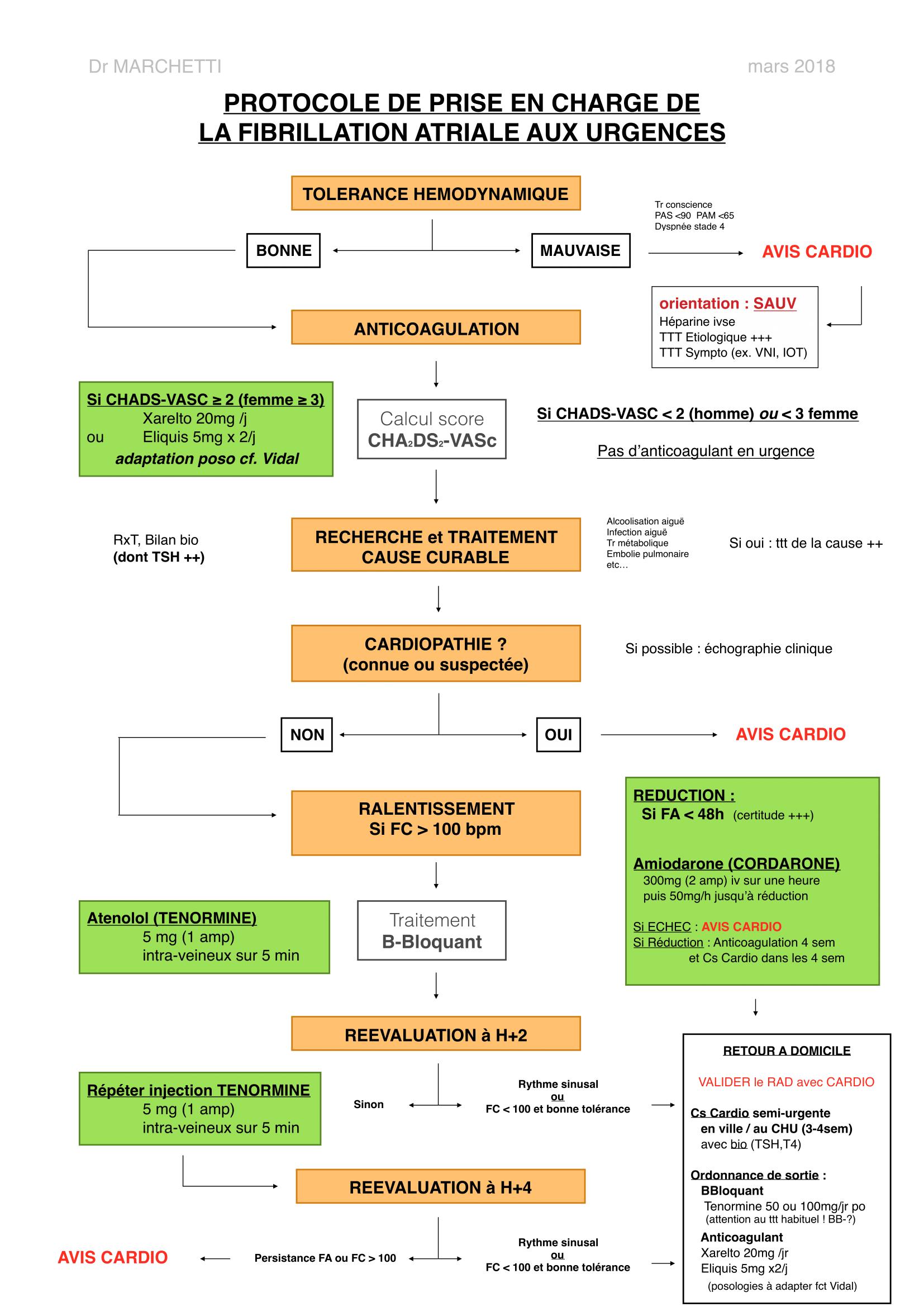 protocole FA V3-1.png