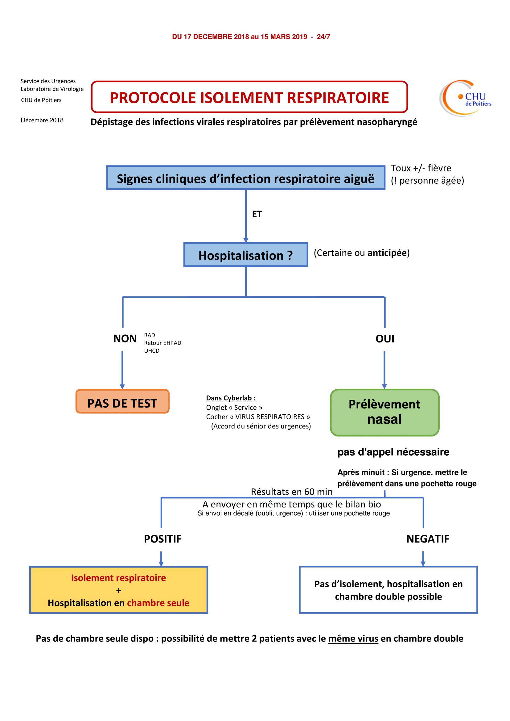 protocole_virus_respi_2019-1